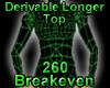 Derivable Longer Top